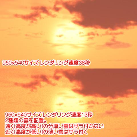夕日シーンの静止画