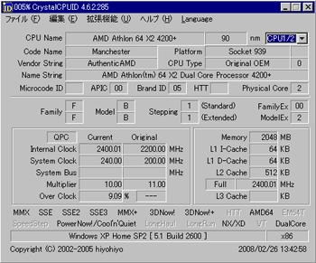 CPU ID
