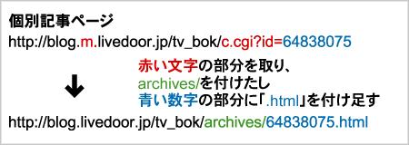 携帯URLをPCURLに変換2