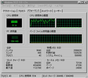 coreavcのCPU使用率確認
