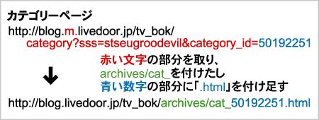 携帯URLをPCURLに変換3