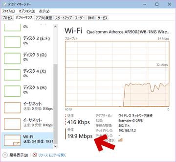 無線LANの通信速度