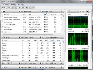 Windows Update中にリソースモニターを開いた所