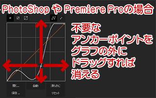 PhotoShop や Premiere Pro の場合