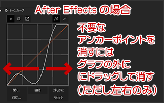 After Effectsの場合