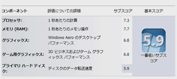 Windowsエクスペリエンス インデックス