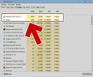 Windows10 RS1 でPDFを開くとPCが重くなる