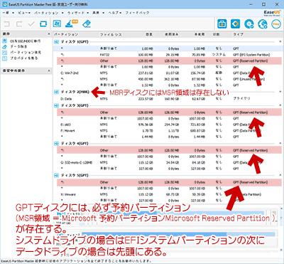 GPTのMSR領域 (Microsoft予約領域)