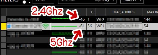 5Ghzは障害物に弱い
