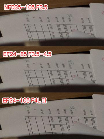 3本のレンズを同じ条件で比較