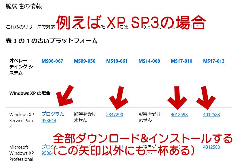 XP や Vista も更新あり