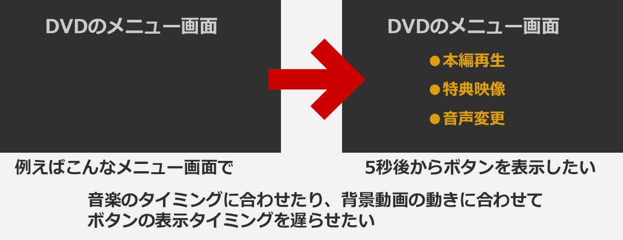 メニュー画面のボタンを再生途中から表示させる