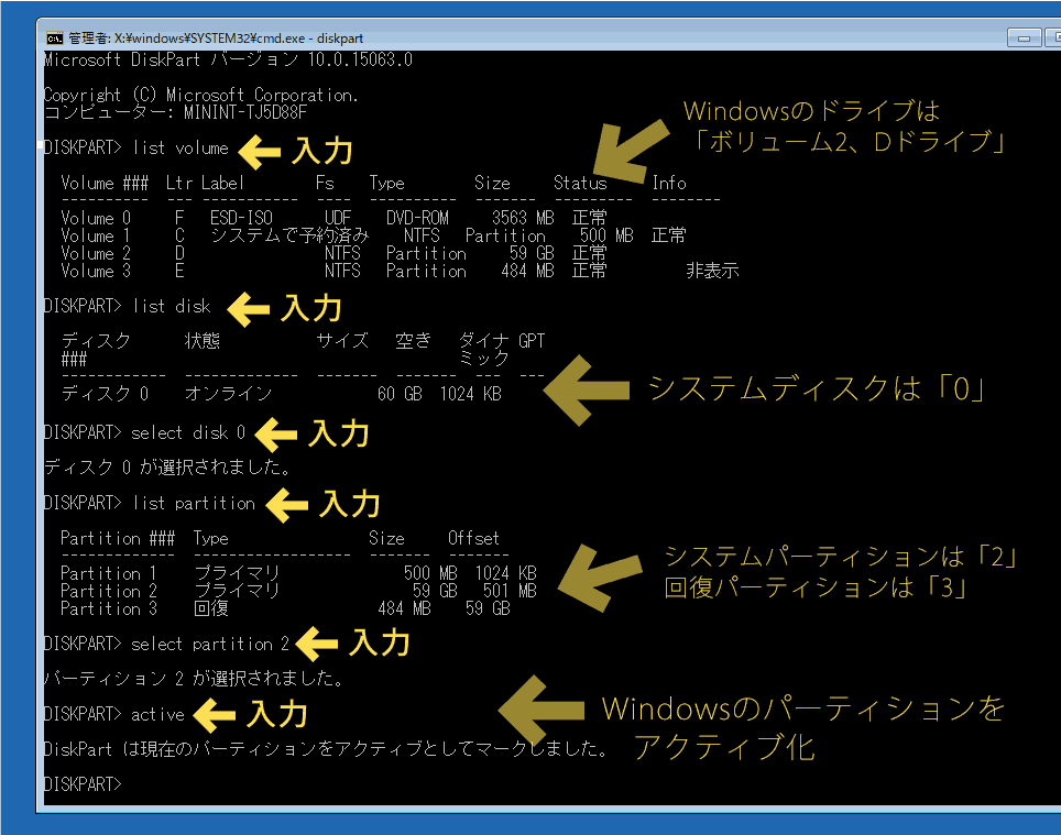 disppartコマンド図