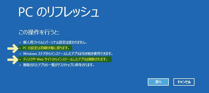 PCのリフレッシュ