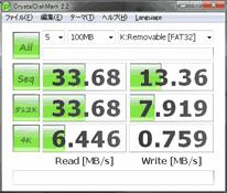 倍速USBメモリ