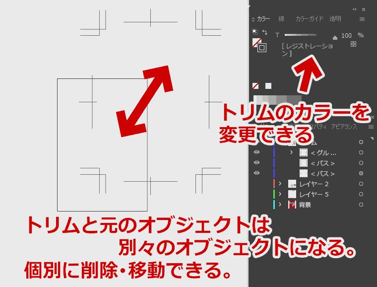 「オブジェクト」>「トリムマークを作成」の場合、トリムマークは「オブジェクト」として生成される。