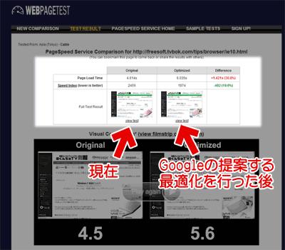 Webページテスト