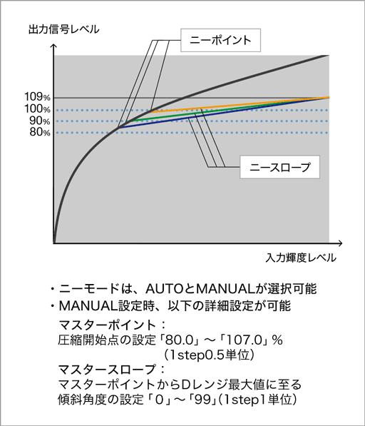 時速80Km/sくらいのローリングシャッター現象のチェック写真