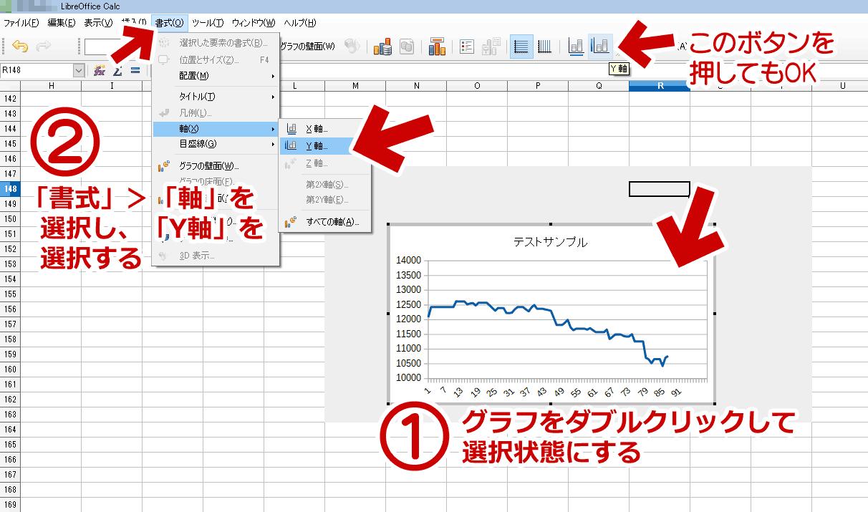 グラフを選択し、書式でY軸を選ぶ図