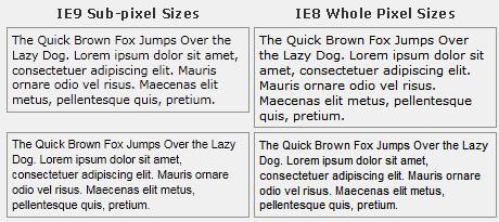 IE9とIE8の表示の違い
