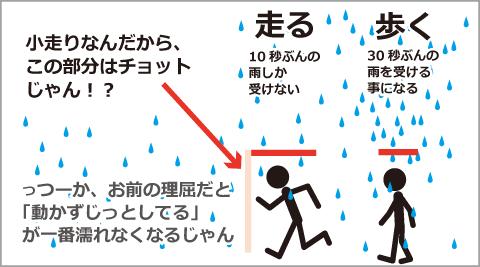 雨の中、走る・歩く