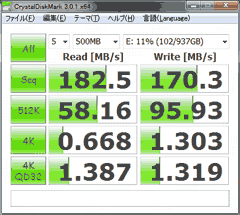 2TBのHDDを分割、外側