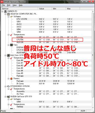 CPU負荷時の温度の図