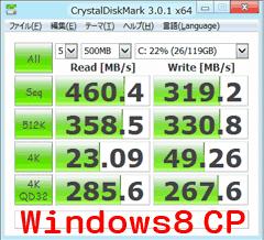 SSDの転送速度その1