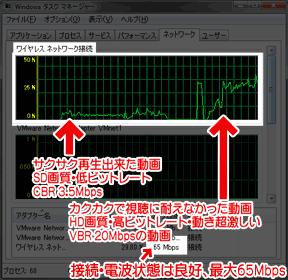 Wi-Fi の電波状況
