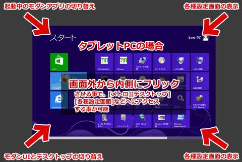 Windows8タブレット