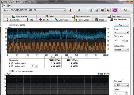 KingMax32GBのHD Tune Pro