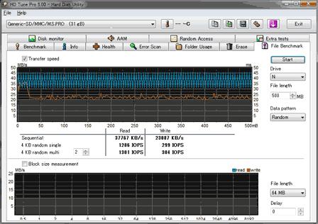 トランセンド32GBのHD Tune Pro