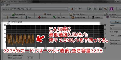 32GBのSDカードフォーマット直後