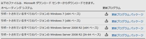更新プログラム パッケージ
