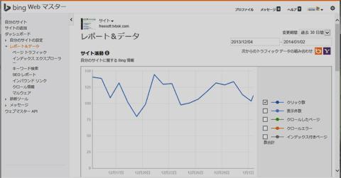Bing Web マスター ツール