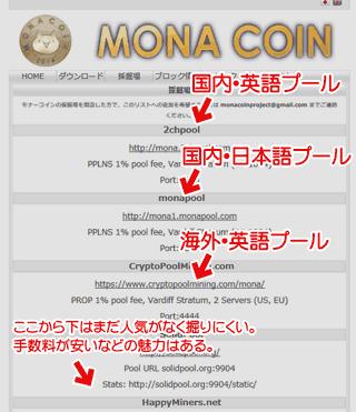 モナーコイン採掘場(プール)リストページ