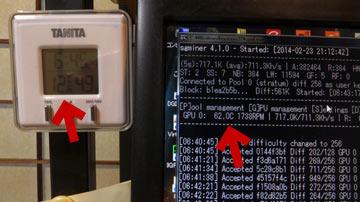 GPU温度/FAN回転数その2