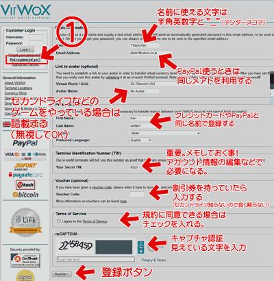 VirWoX登録