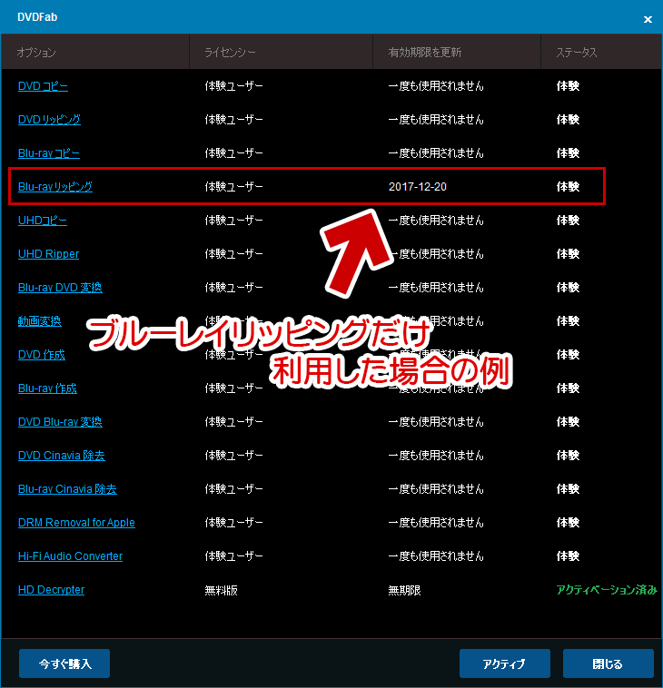 試用期間のカウント表