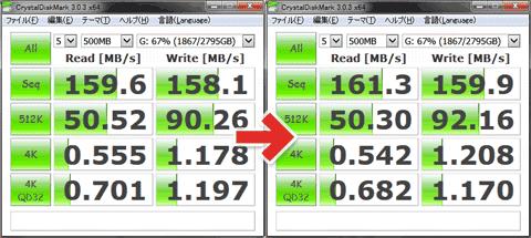 USB3.0 外付けHDD