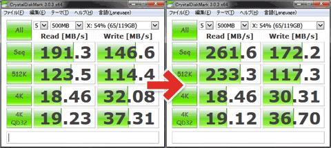 USB3.0 外付けSSD