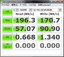 USB3.0 HDD速度 内周2TB分