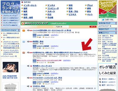 ブログランキングドットネットの総合人気エントリーランキングで初の1ケタ順位獲得