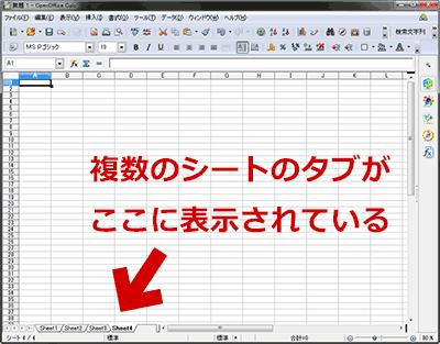 OpenOffice Calcの正常な状態
