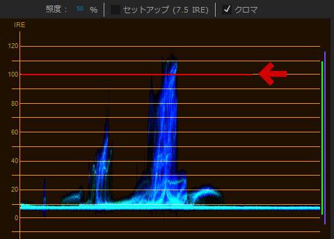 YC波形を表示