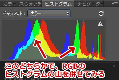ヒストグラムをRGB表示