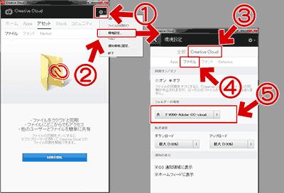 「Creative Cloud Files」フォルダの場所の変更方法の図