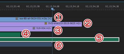 出力後の動画や音声を全てタイムラインに乗せて比較してみた図