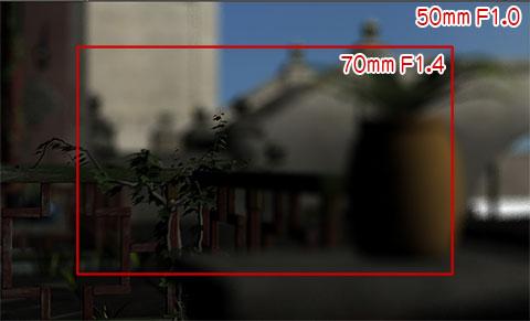 50mm F2.0をシミュレート