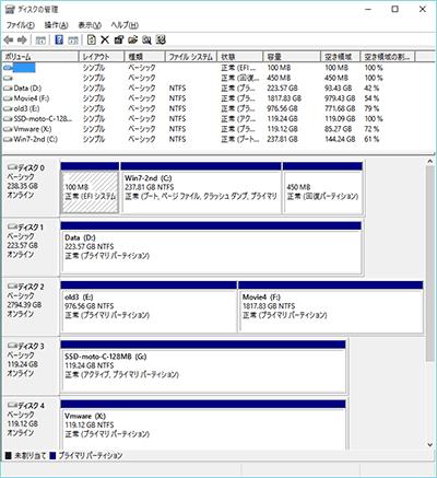 GPT MSR (ディスクの管理)